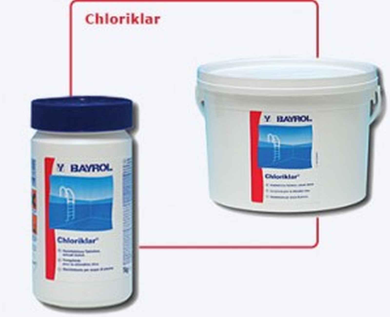 chloriklar